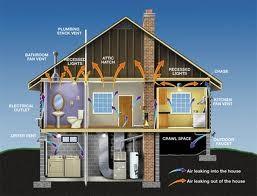 Принудительная вытяжная вентиляция в доме